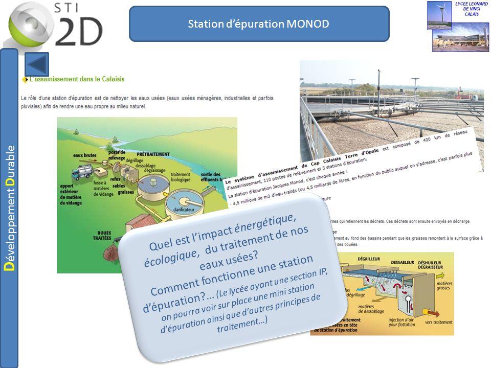 Station dépuration MONOD D éveloppement D urable Quel est limpact énergétique, écologique, du traitement de nos eaux usées? Comment fonctionne une sta