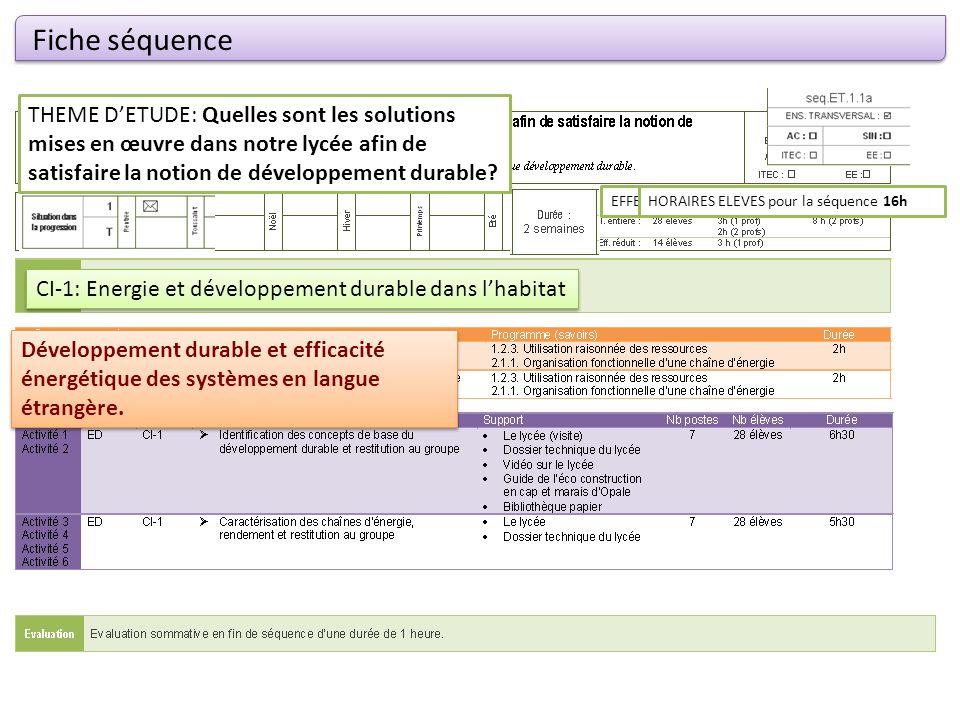 Fiche séquence Développement durable et efficacité énergétique des systèmes en langue étrangère. CI-1: Energie et développement durable dans lhabitat