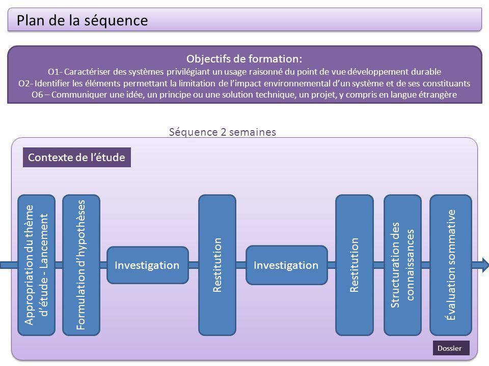 Appropriation du thème détude - Lancement Investigation Structuration des connaissances Évaluation sommative Formulation dhypothèses Restitution Inves