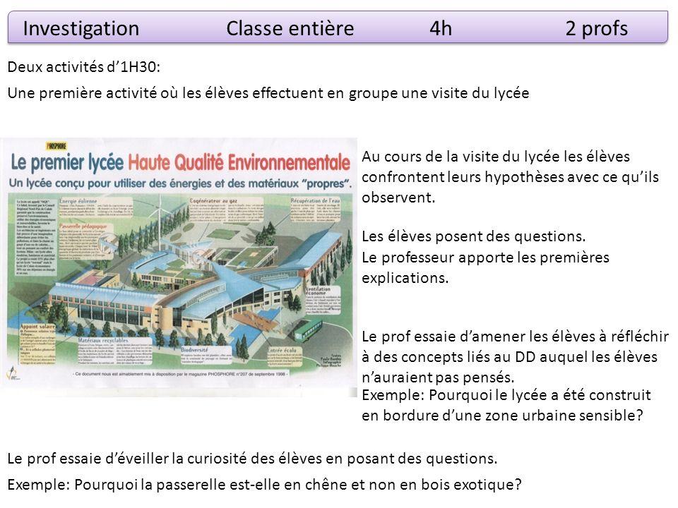 InvestigationClasse entière4h2 profs Une première activité où les élèves effectuent en groupe une visite du lycée Exemple: Pourquoi la passerelle est-