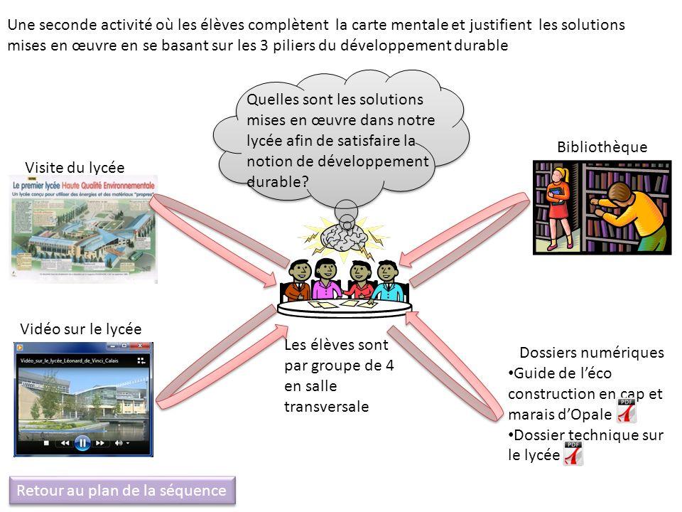Quelles sont les solutions mises en œuvre dans notre lycée afin de satisfaire la notion de développement durable? Visite du lycée Vidéo sur le lycée B
