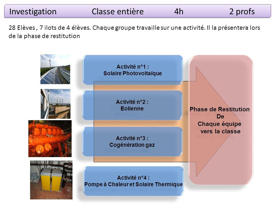 InvestigationClasse entière4h2 profs 28 Elèves, 7 ilots de 4 élèves. Chaque groupe travaille sur une activité. Il la présentera lors de la phase de re