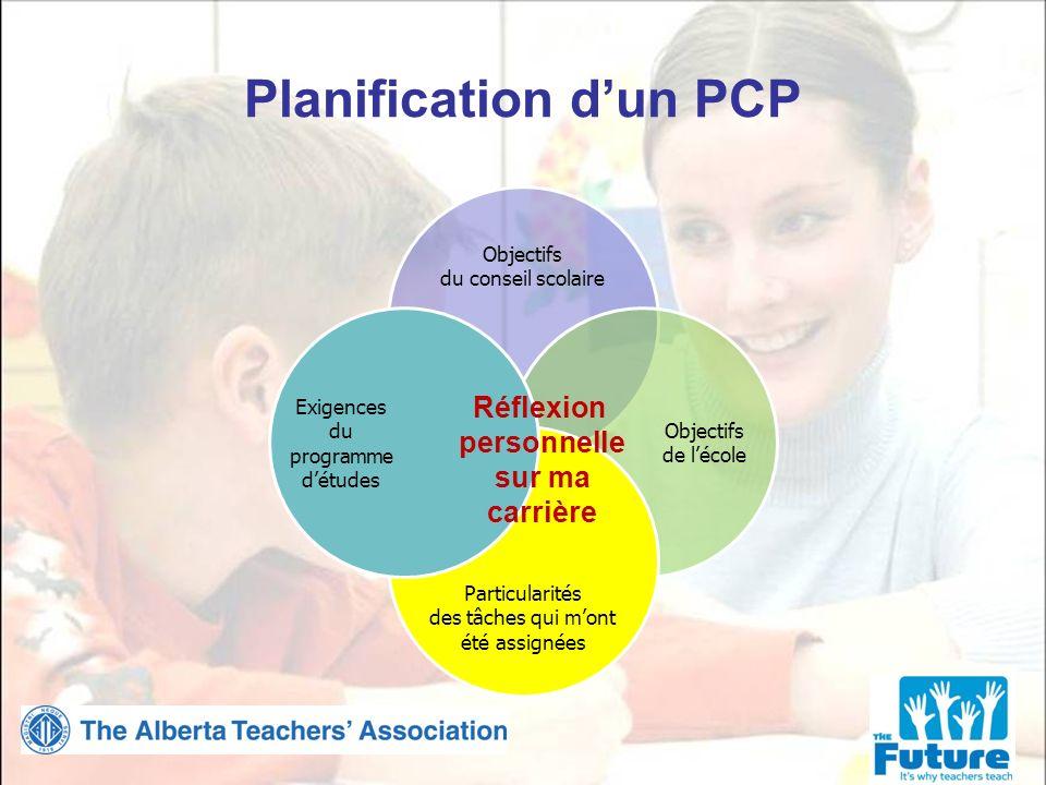 Planification dun PCP Objectifs du conseil scolaire Objectifs de lécole Particularités des tâches qui mont été assignées Exigences du programme détudes Réflexion personnelle sur ma carrière