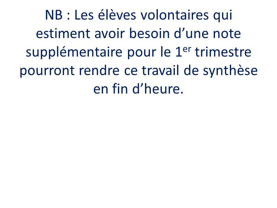 NB : Les élèves volontaires qui estiment avoir besoin dune note supplémentaire pour le 1 er trimestre pourront rendre ce travail de synthèse en fin dh