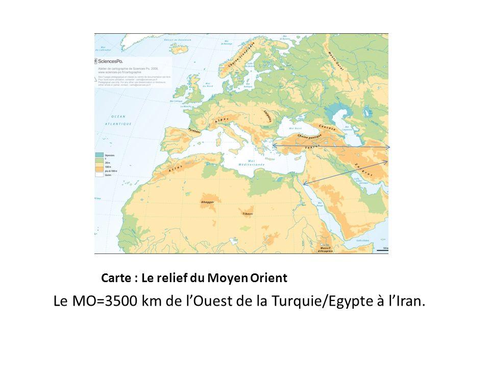 Le Proche Orient (PO) PO= expression utilisée par les diplomates français à la fin du XIXe s Le terme peut désigner le même espace que celui du MO en insistant sur la proximité géographique de cette région et de lEurope.