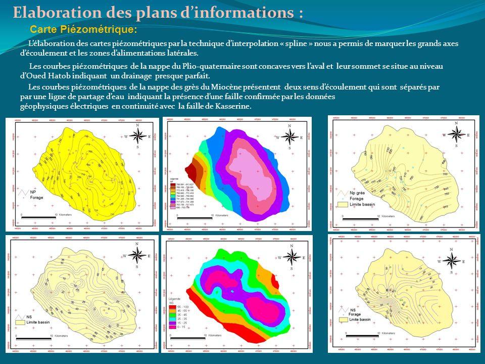 Elaboration des plans dinformations : Carte Piézométrique: Lélaboration des cartes piézométriques par la technique dinterpolation « spline » nous a pe