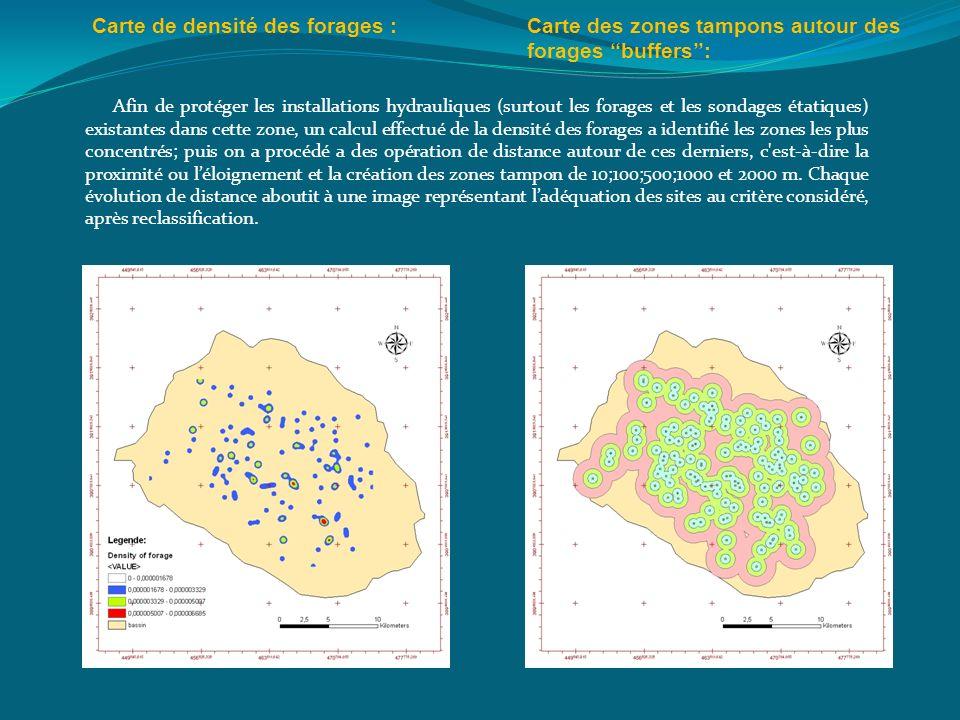 Carte des zones tampons autour des forages buffers: Carte de densité des forages : Afin de protéger les installations hydrauliques (surtout les forage