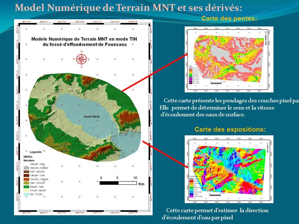Model Numérique de Terrain MNT et ses dérivés: Carte des expositions: Carte des pentes: Cette carte présente les pendages des couches pixel par pixel.