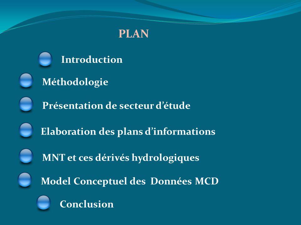 PLAN Introduction Méthodologie Présentation de secteur détude Elaboration des plans dinformations MNT et ces dérivés hydrologiques Model Conceptuel de