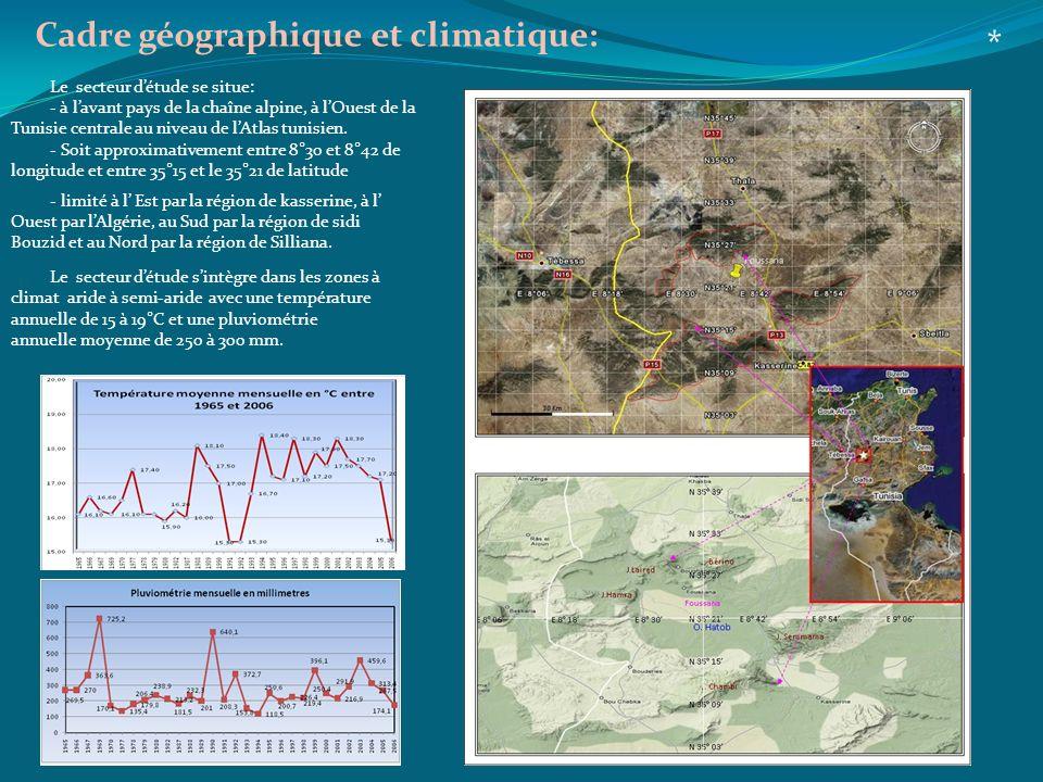 * Cadre géographique et climatique: Le secteur détude se situe: - à lavant pays de la chaîne alpine, à lOuest de la Tunisie centrale au niveau de lAtl