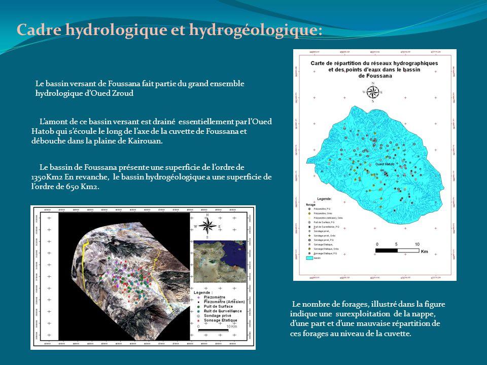 Cadre hydrologique et hydrogéologique: Lamont de ce bassin versant est drainé essentiellement par lOued Hatob qui sécoule le long de laxe de la cuvett