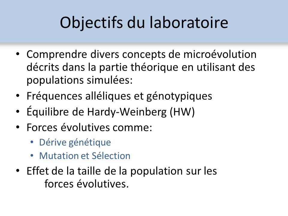 Objectifs du laboratoire Comprendre divers concepts de microévolution décrits dans la partie théorique en utilisant des populations simulées: Fréquenc