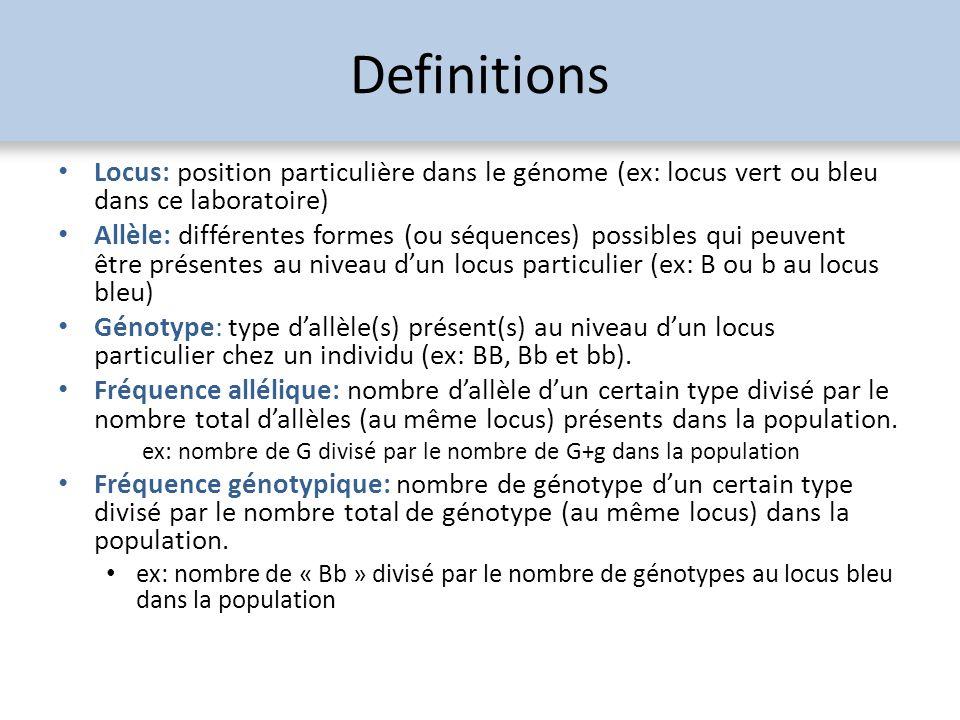 Definitions Locus: position particulière dans le génome (ex: locus vert ou bleu dans ce laboratoire) Allèle: différentes formes (ou séquences) possibl