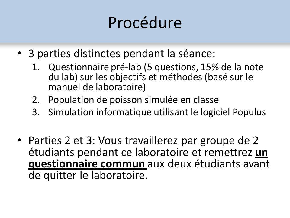 Procédure 3 parties distinctes pendant la séance: 1.Questionnaire pré-lab (5 questions, 15% de la note du lab) sur les objectifs et méthodes (basé sur