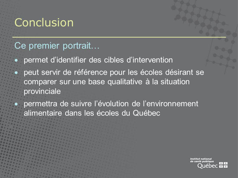 Conclusion Ce premier portrait… permet didentifier des cibles dintervention peut servir de référence pour les écoles désirant se comparer sur une base qualitative à la situation provinciale permettra de suivre lévolution de lenvironnement alimentaire dans les écoles du Québec