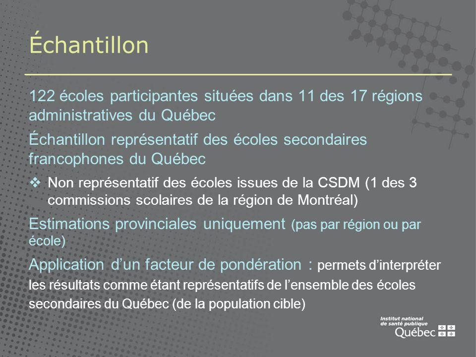 Échantillon 122 écoles participantes situées dans 11 des 17 régions administratives du Québec Échantillon représentatif des écoles secondaires francophones du Québec Non représentatif des écoles issues de la CSDM (1 des 3 commissions scolaires de la région de Montréal) Estimations provinciales uniquement (pas par région ou par école) Application dun facteur de pondération : permets dinterpréter les résultats comme étant représentatifs de lensemble des écoles secondaires du Québec (de la population cible)