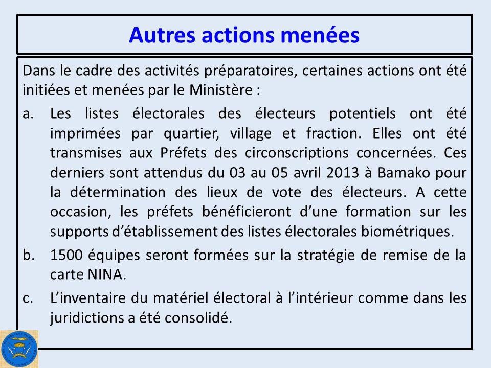 Dans le cadre des activités préparatoires, certaines actions ont été initiées et menées par le Ministère : a.Les listes électorales des électeurs potentiels ont été imprimées par quartier, village et fraction.