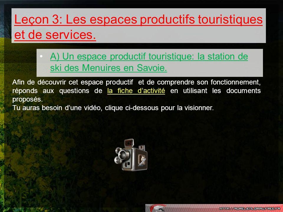 Leçon 3: Les espaces productifs touristiques et de services. A) Un espace productif touristique: la station de ski des Menuires en Savoie. Afin de déc