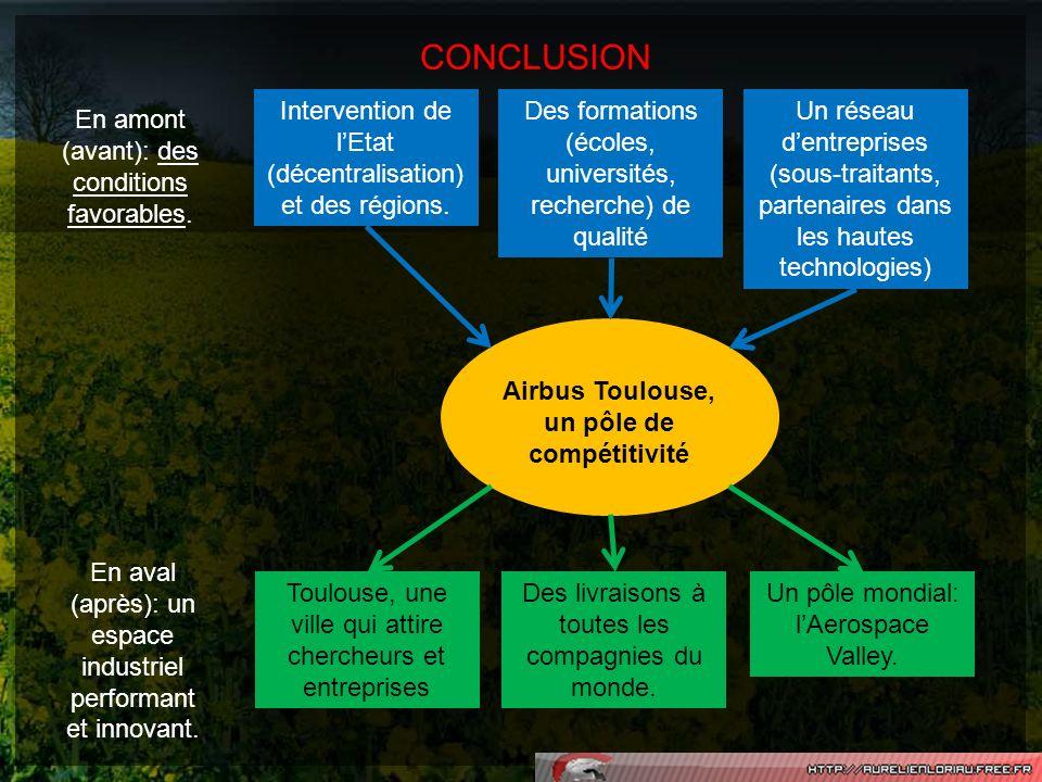 CONCLUSION Airbus Toulouse, un pôle de compétitivité En amont (avant): des conditions favorables. En aval (après): un espace industriel performant et