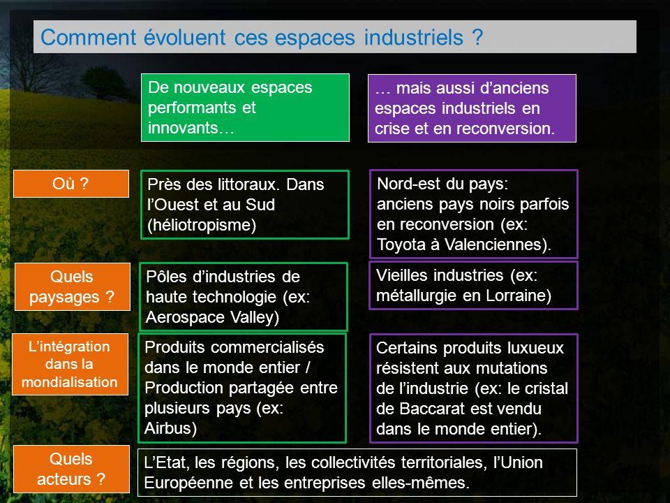 Comment évoluent ces espaces industriels ? De nouveaux espaces performants et innovants… Produits commercialisés dans le monde entier / Production par