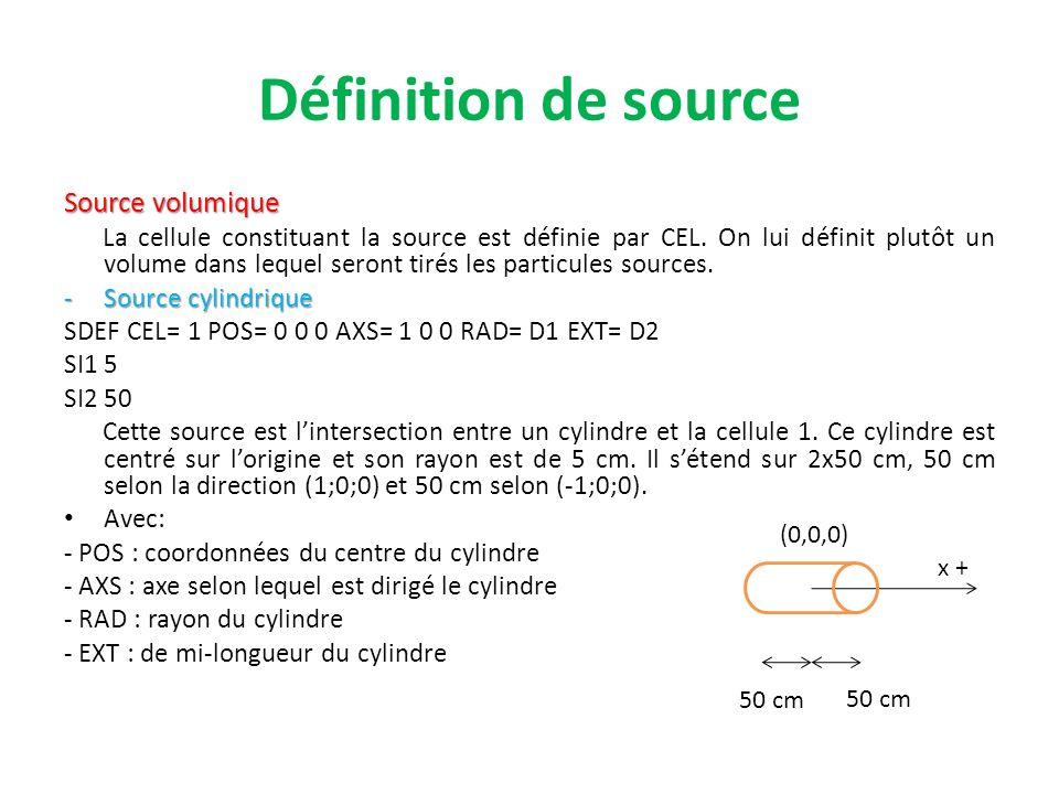 Définition de source Source volumique La cellule constituant la source est définie par CEL. On lui définit plutôt un volume dans lequel seront tirés l