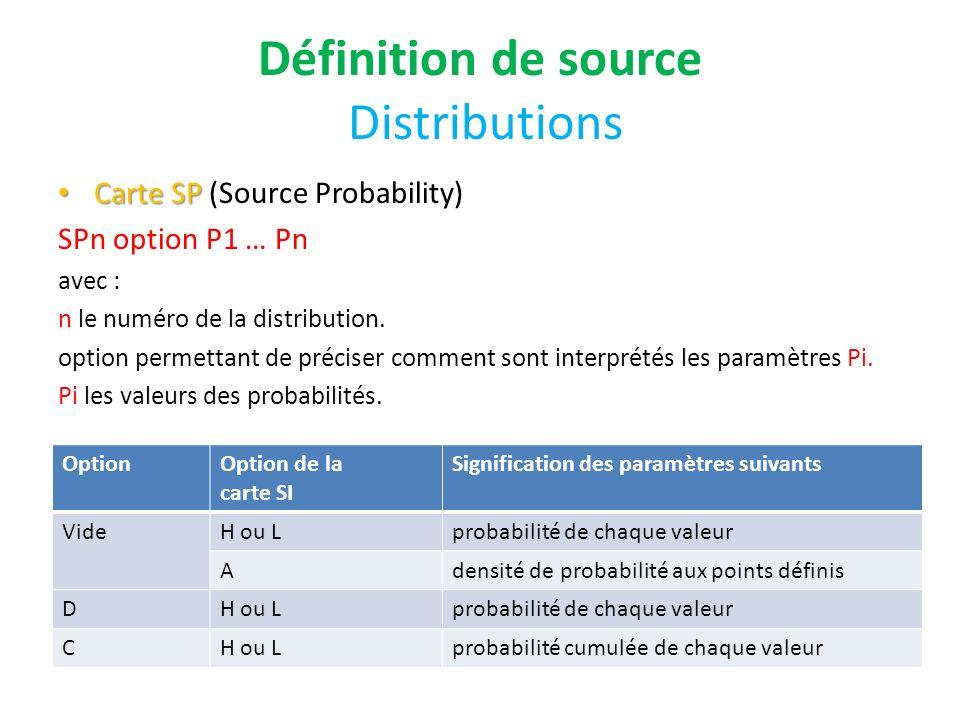 Définition de source Distributions Carte SP Carte SP (Source Probability) SPn option P1 … Pn avec : n le numéro de la distribution. option permettant
