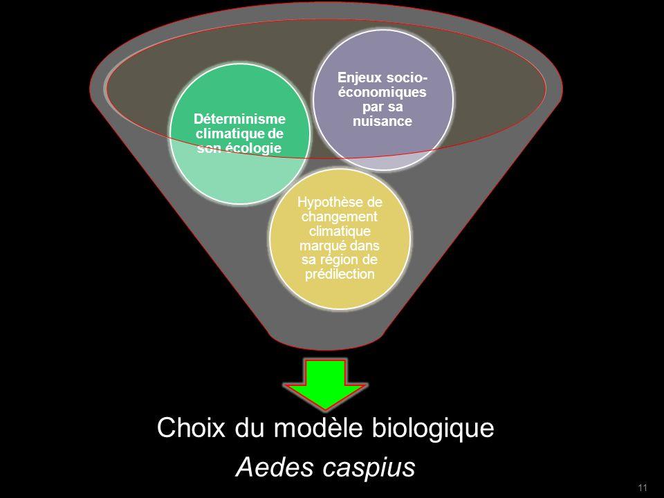 Choix du modèle biologique Aedes caspius Hypothèse de changement climatique marqué dans sa région de prédilection Déterminisme climatique de son écolo