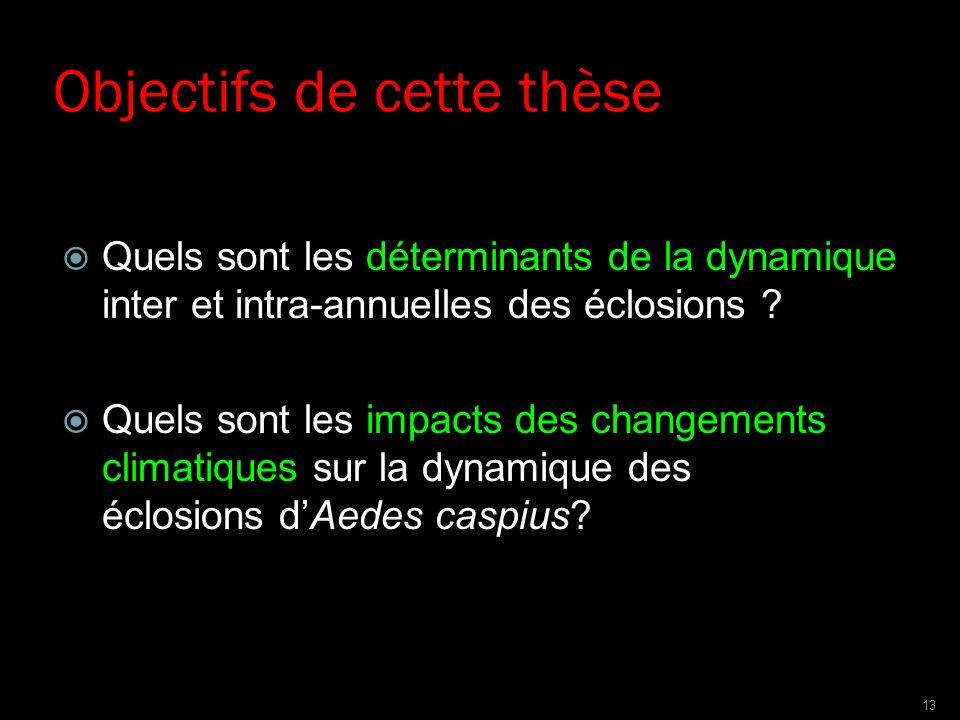 Objectifs de cette thèse Quels sont les déterminants de la dynamique inter et intra-annuelles des éclosions ? Quels sont les impacts des changements c