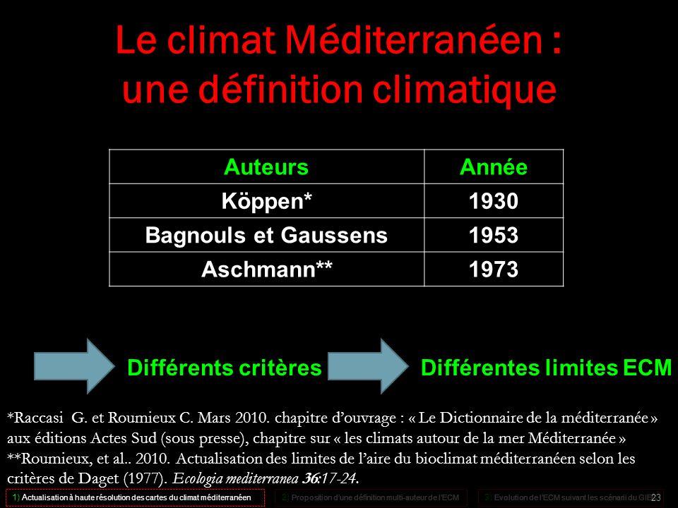 Le climat Méditerranéen : une définition climatique AuteursAnnée Köppen*1930 Bagnouls et Gaussens1953 Aschmann**1973 *Raccasi G. et Roumieux C. Mars 2