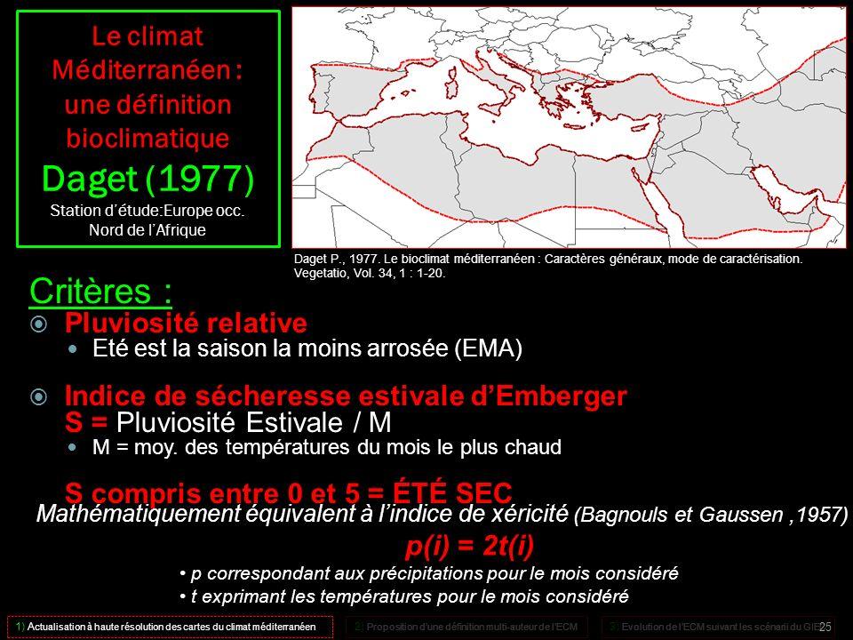 Le climat Méditerranéen : une définition bioclimatique Daget (1977) Station détude:Europe occ. Nord de lAfrique Critères : Pluviosité relative Eté est
