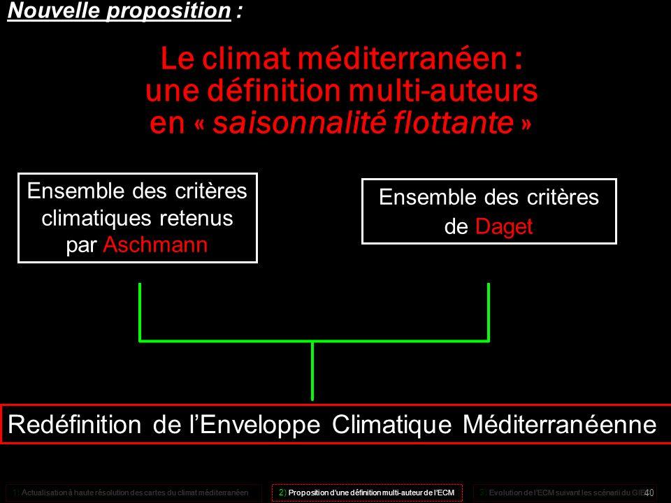 Le climat méditerranéen : une définition multi-auteurs en « saisonnalité flottante » Ensemble des critères climatiques retenus par Aschmann + Redéfini