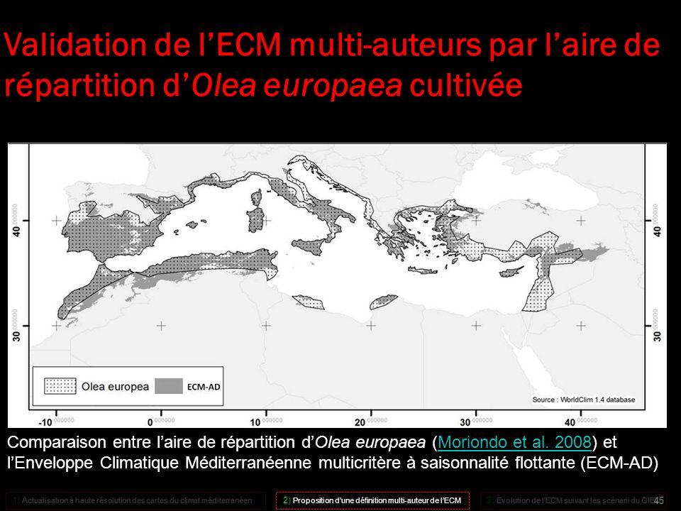 Validation de lECM multi-auteurs par laire de répartition dOlea europaea cultivée Comparaison entre laire de répartition dOlea europaea (Moriondo et a
