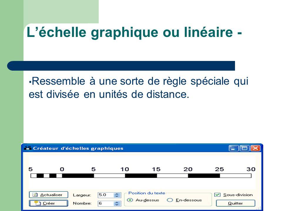 Léchelle graphique ou linéaire - Ressemble à une sorte de règle spéciale qui est divisée en unités de distance.