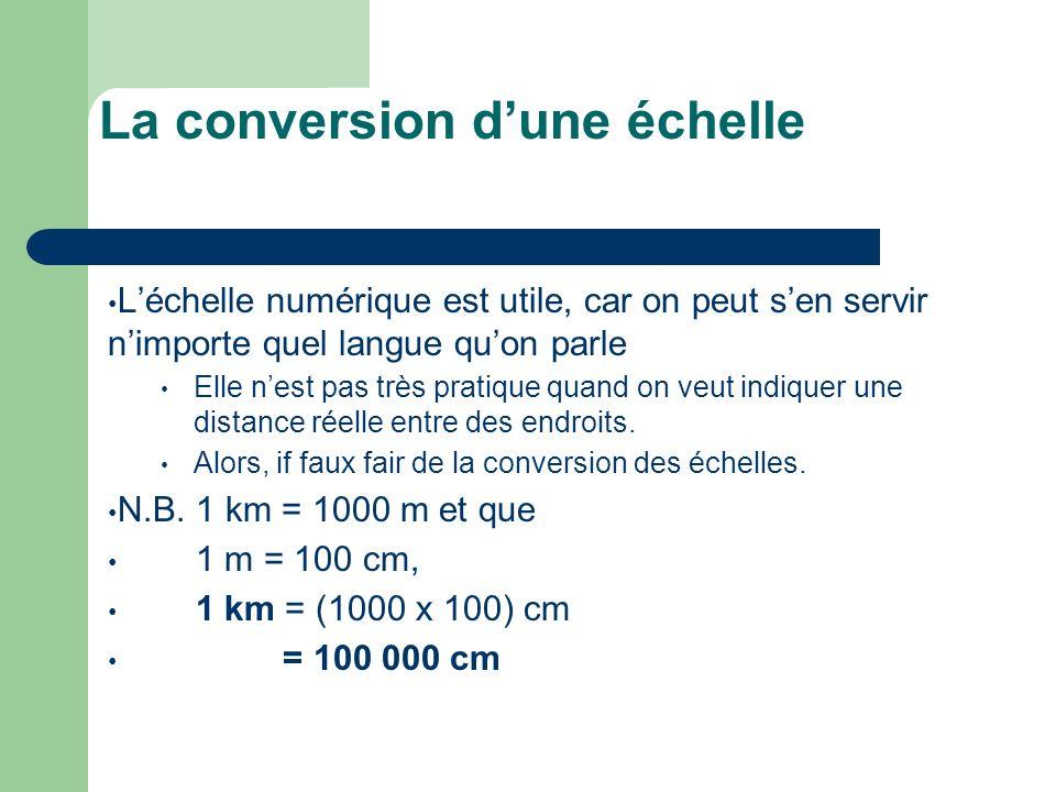 La conversion dune échelle Léchelle numérique est utile, car on peut sen servir nimporte quel langue quon parle Elle nest pas très pratique quand on v