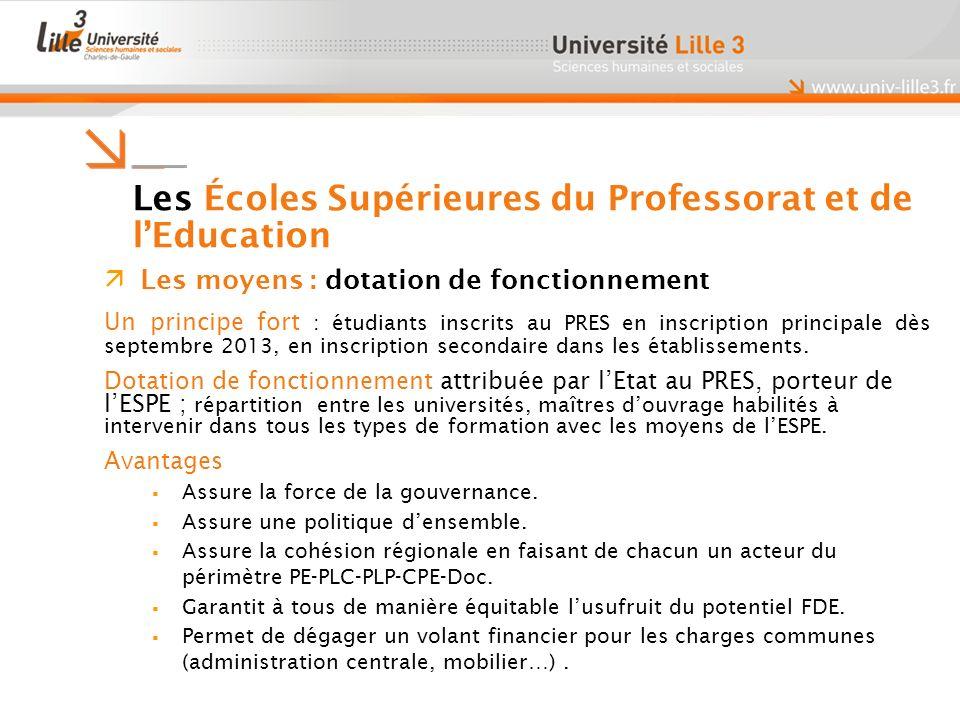 Les moyens : dotation de fonctionnement Un principe fort : étudiants inscrits au PRES en inscription principale dès septembre 2013, en inscription secondaire dans les établissements.