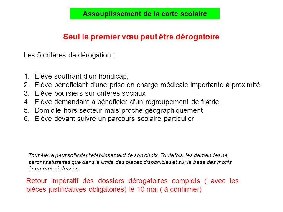 Assouplissement de la carte scolaire Seul le premier vœu peut être dérogatoire Les 5 critères de dérogation : 1.Élève souffrant dun handicap; 2.Élève