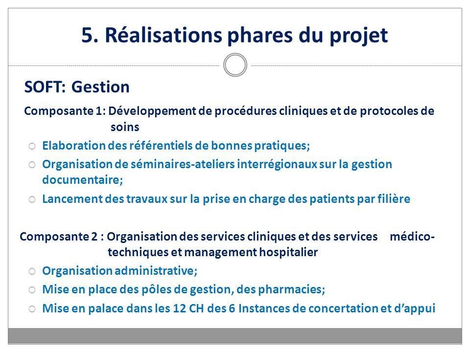 5. Réalisations phares du projet SOFT: Gestion Composante 1: Développement de procédures cliniques et de protocoles de soins Elaboration des référenti