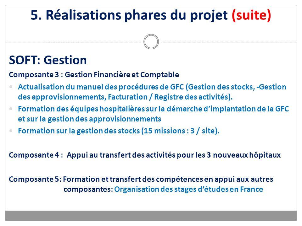 5. Réalisations phares du projet (suite) SOFT: Gestion Composante 3 : Gestion Financière et Comptable Actualisation du manuel des procédures de GFC (G