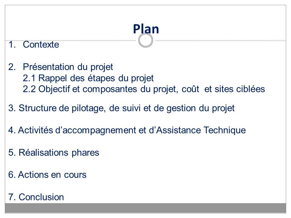 Plan 1.Contexte 2.Présentation du projet 2.1 Rappel des étapes du projet 2.2 Objectif et composantes du projet, coût et sites ciblées 3. Structure de