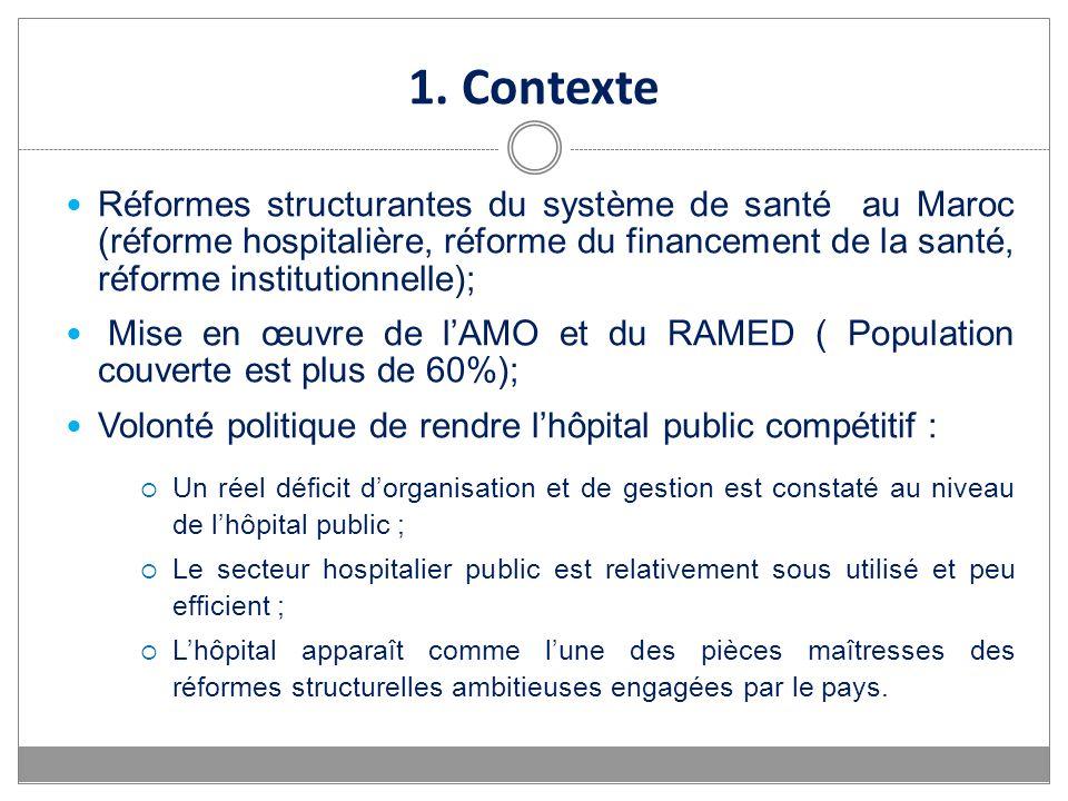 1. Contexte Réformes structurantes du système de santé au Maroc (réforme hospitalière, réforme du financement de la santé, réforme institutionnelle);