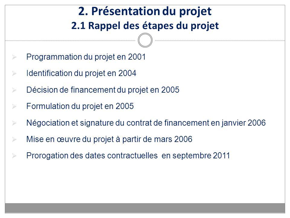 2. Présentation du projet 2.1 Rappel des étapes du projet Programmation du projet en 2001 Identification du projet en 2004 Décision de financement du