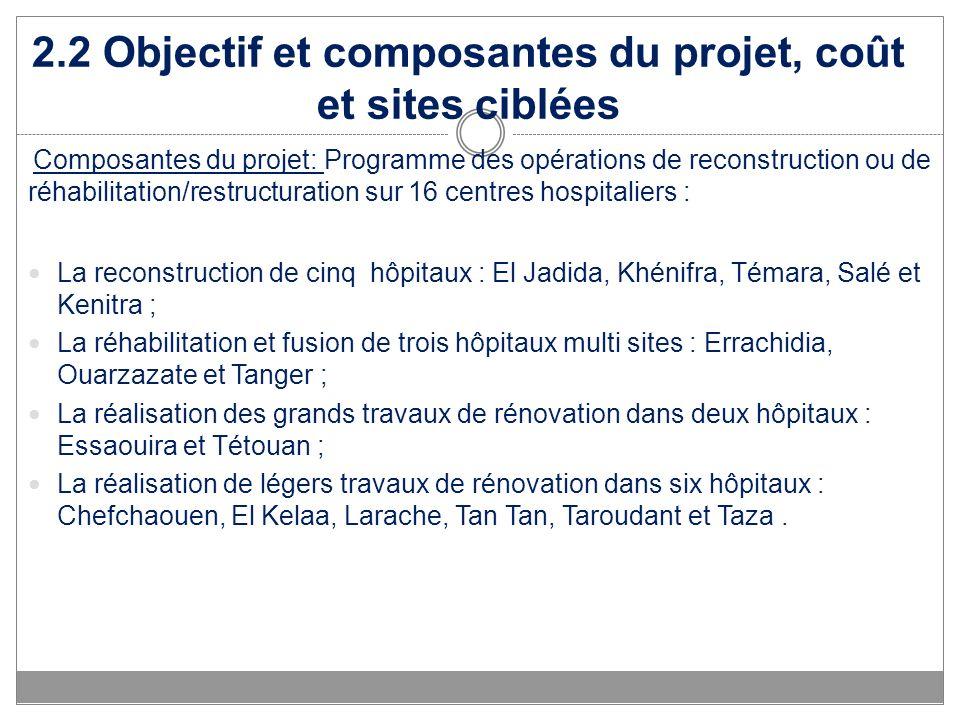 2.2 Objectif et composantes du projet, coût et sites ciblées Composantes du projet: Programme des opérations de reconstruction ou de réhabilitation/re