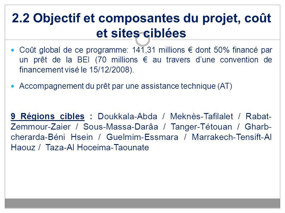 2.2 Objectif et composantes du projet, coût et sites ciblées Coût global de ce programme: 141,31 millions dont 50% financé par un prêt de la BEI (70 m