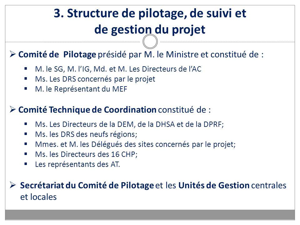 3. Structure de pilotage, de suivi et de gestion du projet Comité de Pilotage présidé par M. le Ministre et constitué de : M. le SG, M. lIG, Md. et M.