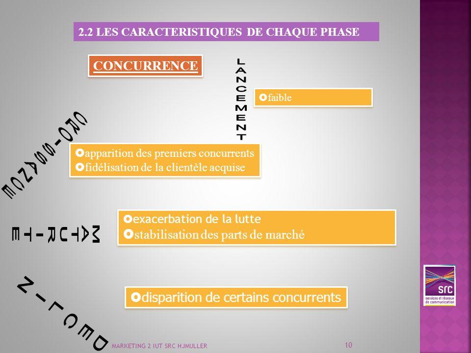 MARKETING 2 IUT SRC HJMULLER 10 2.2 LES CARACTERISTIQUES DE CHAQUE PHASE CONCURRENCE faible apparition des premiers concurrents fidélisation de la cli