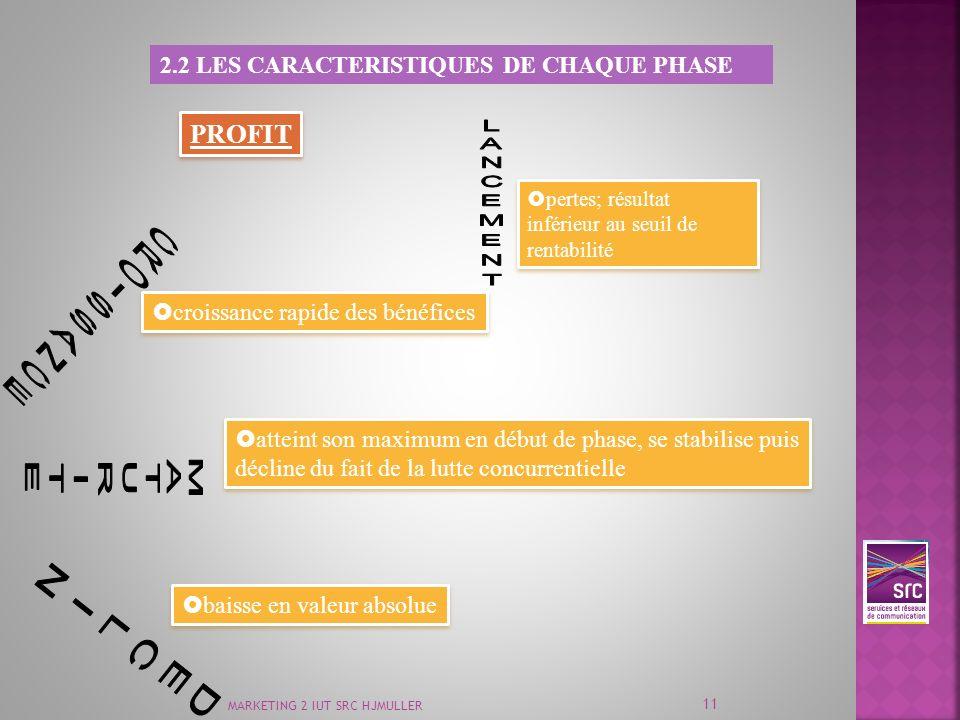 MARKETING 2 IUT SRC HJMULLER 11 2.2 LES CARACTERISTIQUES DE CHAQUE PHASE PROFIT pertes; résultat inférieur au seuil de rentabilité croissance rapide d