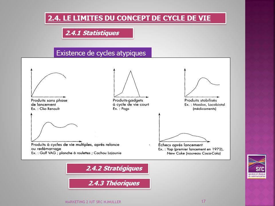 MARKETING 2 IUT SRC HJMULLER 17 2.4. LE LIMITES DU CONCEPT DE CYCLE DE VIE 2.4.1 Statistiques Existence de cycles atypiques 2.4.2 Stratégiques 2.4.3 T