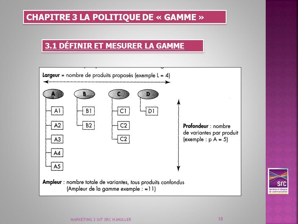 MARKETING 2 IUT SRC HJMULLER 18 CHAPITRE 3 LA POLITIQUE DE « GAMME » 3.1 DÉFINIR ET MESURER LA GAMME
