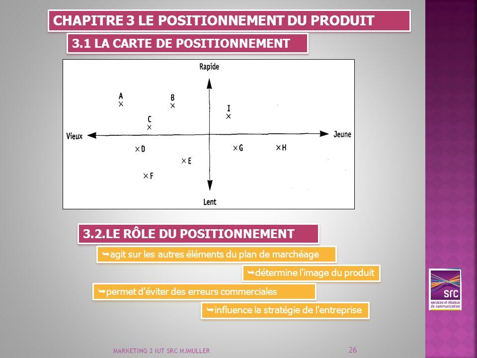 MARKETING 2 IUT SRC HJMULLER 26 CHAPITRE 3 LE POSITIONNEMENT DU PRODUIT 3.1 LA CARTE DE POSITIONNEMENT 3.2.LE RÔLE DU POSITIONNEMENT agit sur les autr