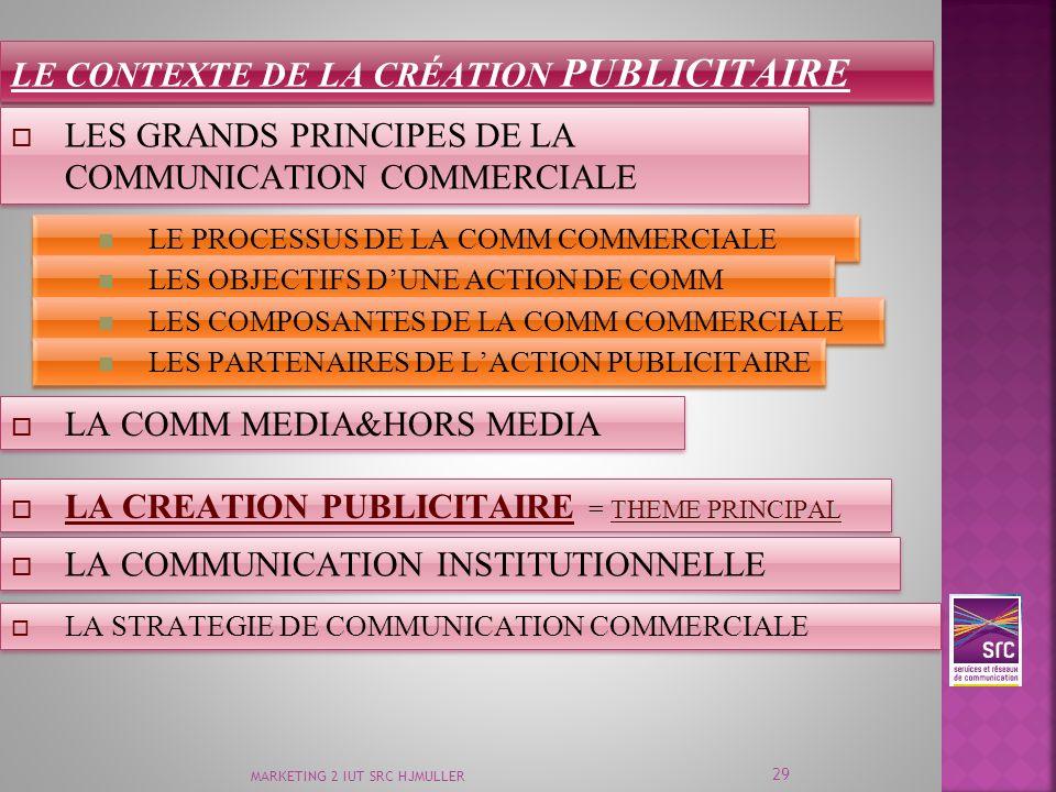 MARKETING 2 IUT SRC HJMULLER 29 LE CONTEXTE DE LA CRÉATION PUBLICITAIRE LES GRANDS PRINCIPES DE LA COMMUNICATION COMMERCIALE LE PROCESSUS DE LA COMM C